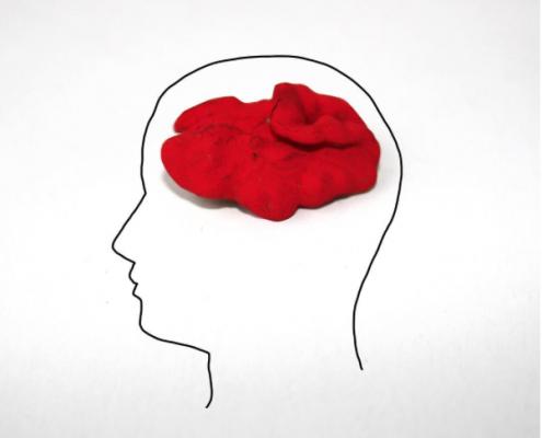 Brand Identity Brain