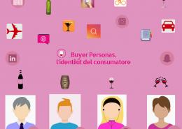 Buyer personas identikit consumatore